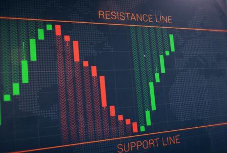 Rebound line Strategy on the Binary.com platform