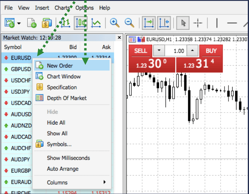How to Register and Trade Forex at Deriv